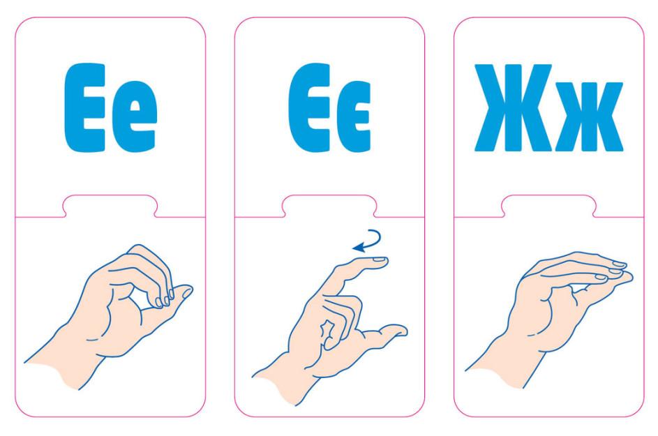Навчальні матеріали.  Абетка жестової мови