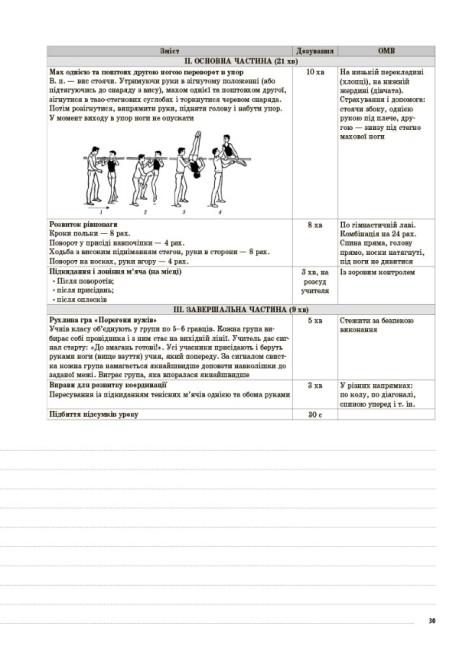 Мій конспект. Фізична культура. 4 клас. 2 семестр
