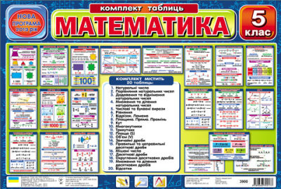 Комплект таблиць «Математика». 5 клас.