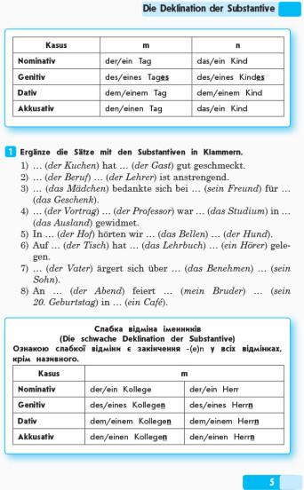 Німецька мова. Граматичний практикум. ІІІ рівень