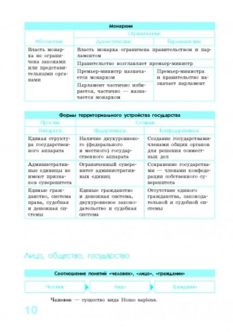 Спасатель. Правоведение в определениях, таблицах и схемах