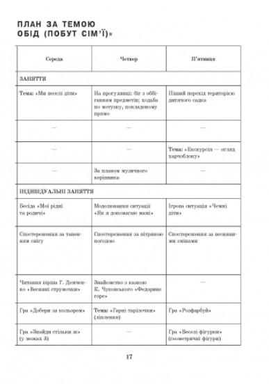 Розгорнуте перспективне планування. Молодший дошкільний вік  /ВЕСНА + ДИСК