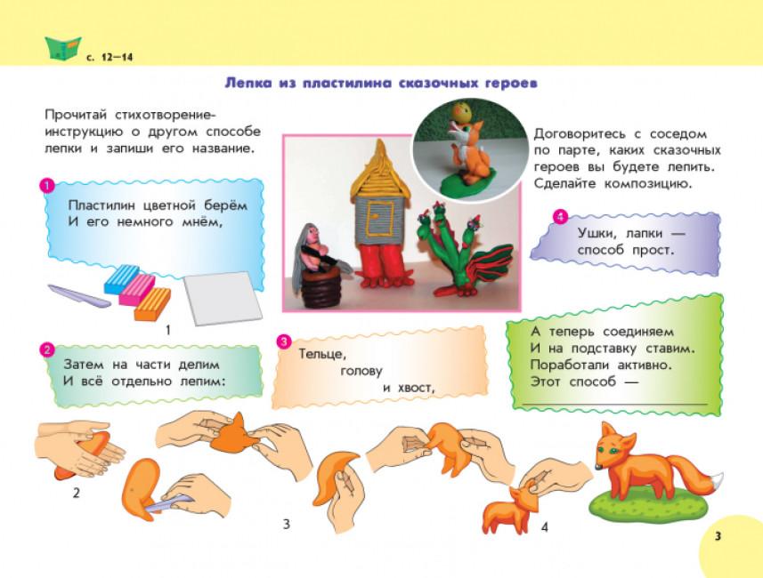 Альбом. Учусь всё делать сам: трудовое обучение. 3 класс: к учебнику В. К. Сидоренко