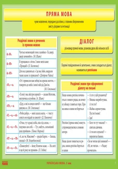 Українська мова. 5 клас. Комплект навчальних плакатів