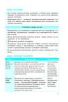 Рятівник. Біологія у визначеннях, таблицях і схемах. 6-11 класи