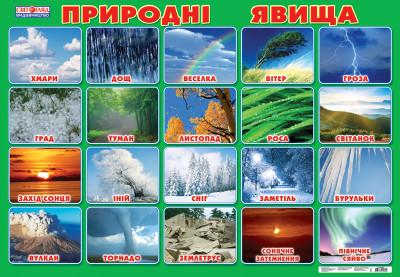 Плакат. Природні явища