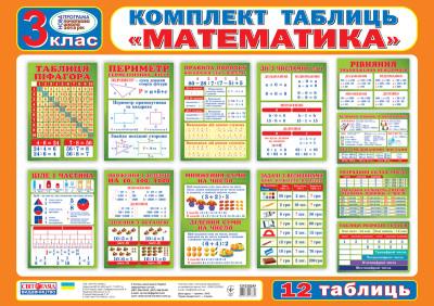 Комплект таблиць. Математика. 3 клас
