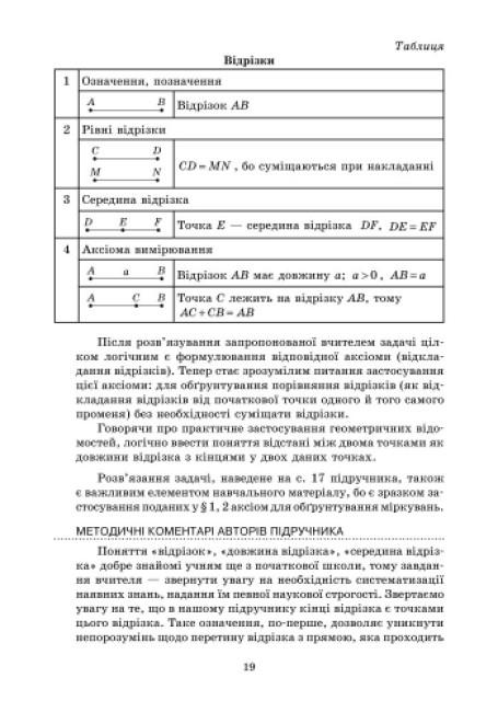 Геометрія. 7 клас: Розробки уроків (до підручника  А. П. Єршової, В. В. Голобородька, О. Ф. Крижановського)