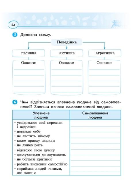 Основи здоров'я. 4 клас. Робочий зошит (до підруч. Т.Є. Бойченко, Н.С. Коваль)