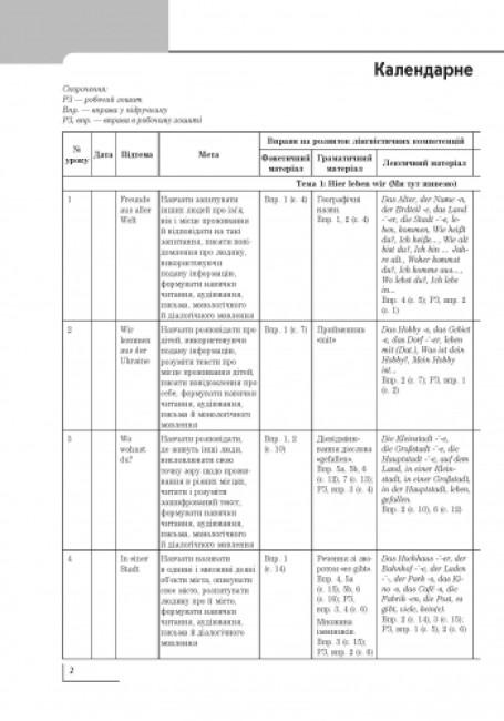 Німецька мова. 4 клас : розгорнуте календарне планування (до підруч. «Німецька мова. 4 клас. Deutsch lernen ist super!»)