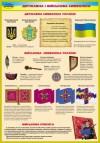 Комплект навчальних плакатів. Захист Вітчизни. 10-11 класи