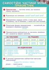 Наочність нового покоління. Українська мова. Плакати. 3-4 класи + СD диск