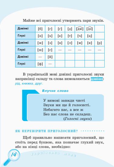 Універсальний комплексний довідник молодшого школяра. 1-4 класи