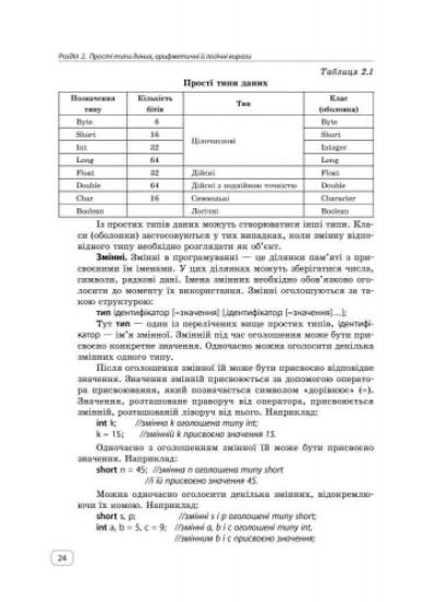 Вивчаємо Java у школі: навчальний посібник у 2 частинах. Частина 1. Синтаксис мови