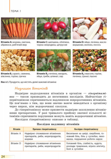 Біологія. Підручник. 8 клас