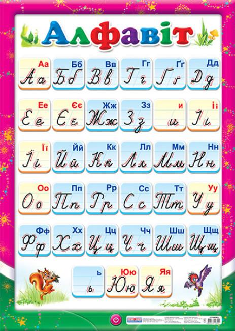 Плакат «Українська абетка» (прописна)