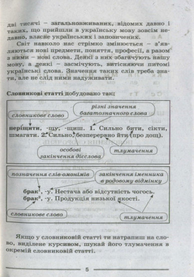 Словник. Тлумачний