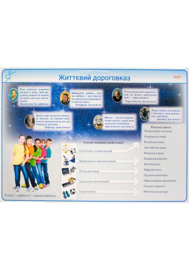 Наочність нового покоління. Комплект плакатів для оформлення класу. 1-4 класи + СD диск