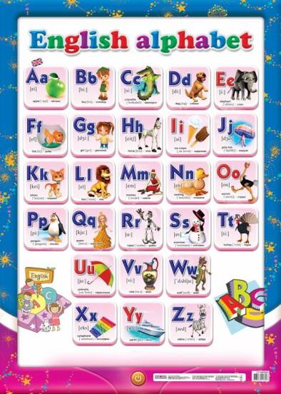 Плакат. Английский алфавит
