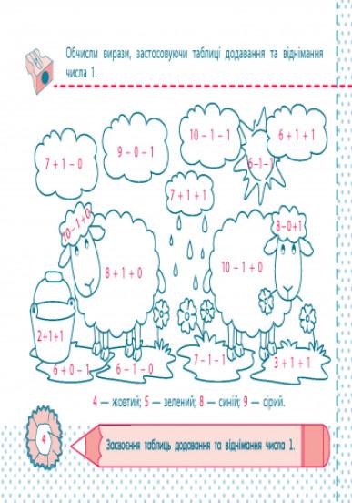 Точилка. Математика. 4 рівень. 1 клас. Табличне додавання та віднімання у межах 5