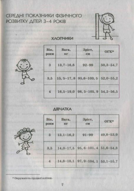 Сучасна дошкільна освіта. Фізичне виховання дошкільників. Молодший вік