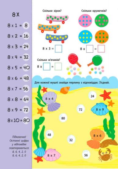 АРТ. Таблиця множення чисел 8 і 9