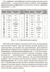 Методика навчання каліграфії в сучасній початковій школі. 1–4 класи