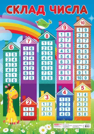 Плакат. Склад числа