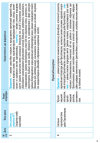 Зарубіжна література. 9 клас: календарно-тематичний план з урахуванням компетентнісного потенціалу предмета