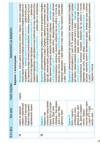 Зарубіжна література. 8 клас: календарно-тематичний план з урахуванням компетентнісного потенціалу предмета