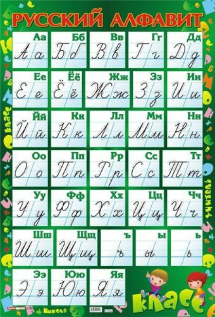 Плакат. Русский алфавит прописной