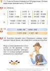 Математика. Підручник для 4 класу ЗНЗ у 3 частинах. Частина 2