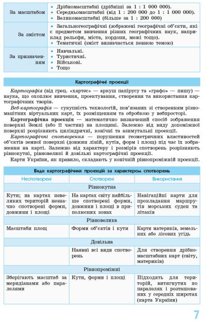 Географія у визначеннях, таблицях і схемах. 8-9 класи. Серія «Рятівник»