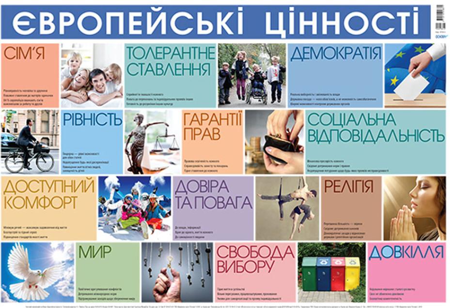 Плакат 'Європейські цінності'