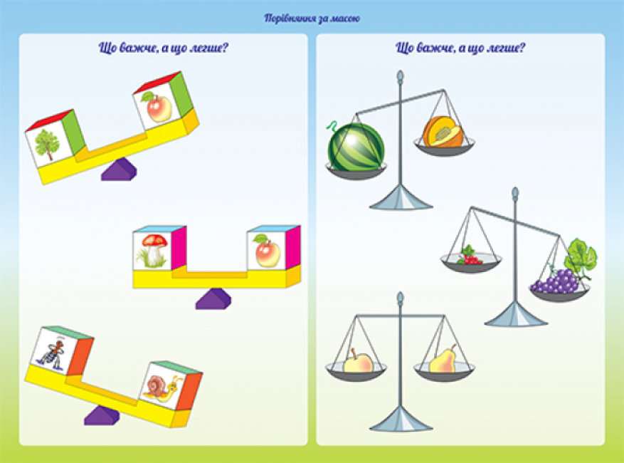 Дитина в сенсорно–пізнавальному просторі. Величина предметів (колір, довжина, ширина, висота)