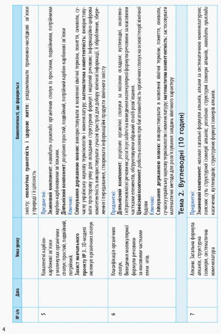 Календарно-тематичне планування. Хімія 10 клас рівень стандарту