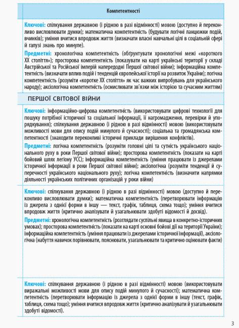 Календарно-тематичне планування. Історія України. 10 клас. Рівень стандарту