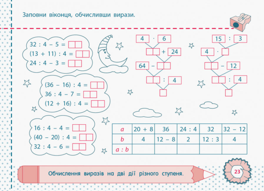 Точилка. Математика 2 клас. Рівень 4. Таблиці множення та ділення чисел 2, 3, 4.