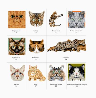 Трианімалз. Розмалюй нас. Коти