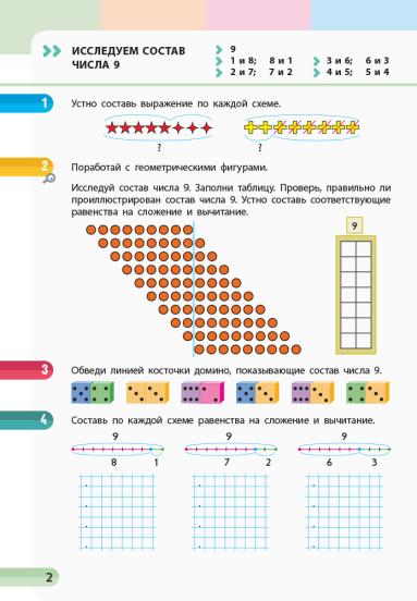 НУШ Математика. 1 класс. Учебная тетрадь. В 4 частях. ЧАСТЬ 2