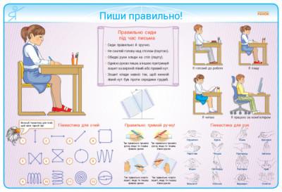 НУШ Наочність нового покоління: Здоровий спосіб життя. Безпека дитини. 1-4 класи. Комплект плакатів для початкової школи