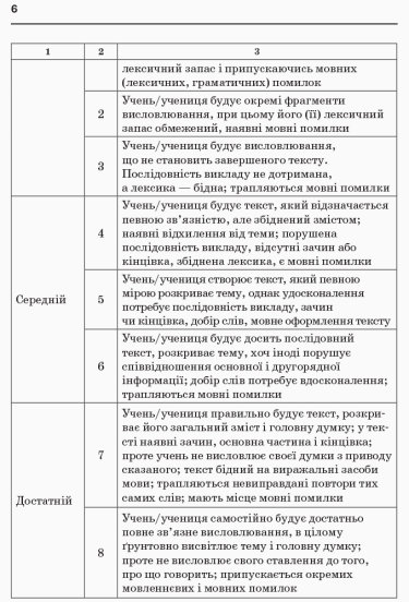 НУШ Збірник переказів з української мови. 1—4 класи
