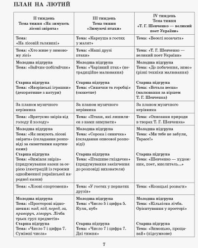 Розгорнутий календарний план. Різновікові групи (4–6 років). Лютий