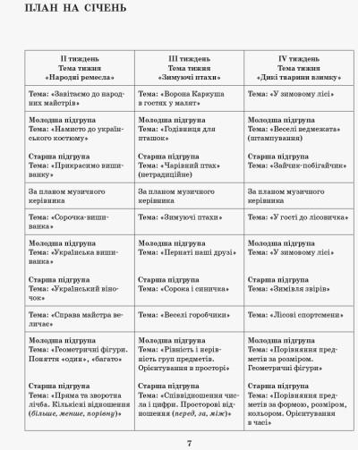 Розгорнутий календарний план. Різновікові групи (3–5 років). Січень