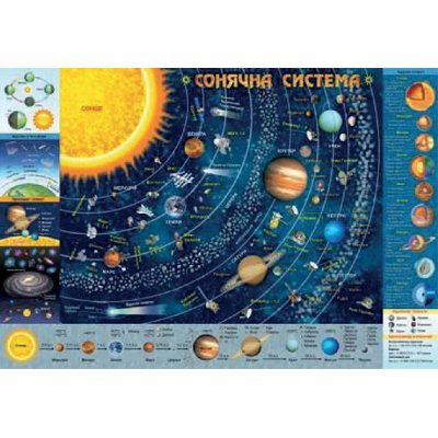 Дитяча карта сонячної системи А2