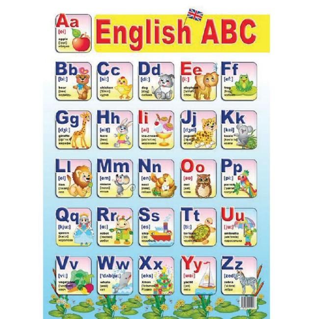 Плакат 'Англійська абетка'