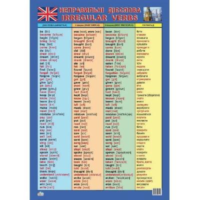 Плакат 'Таблиця неправильних дієслів'