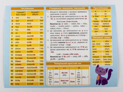 Картонка-підказка. Англійська мова. 1-2 класи
