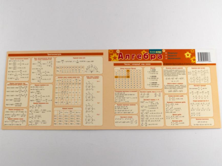 Картонка-підказка. Алгебра. 7-11 класи
