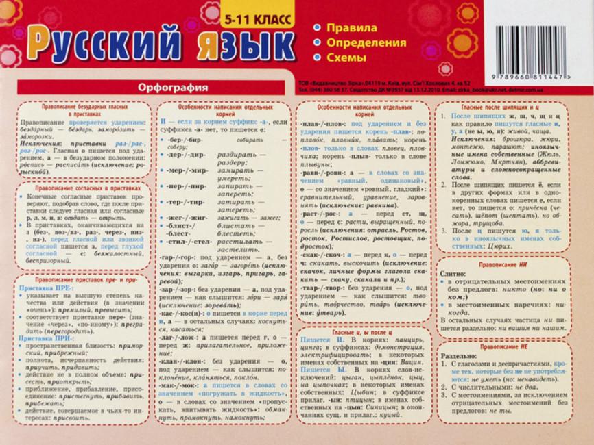 Картонка-подсказка. Русский язык. Правила. 5-11 класи